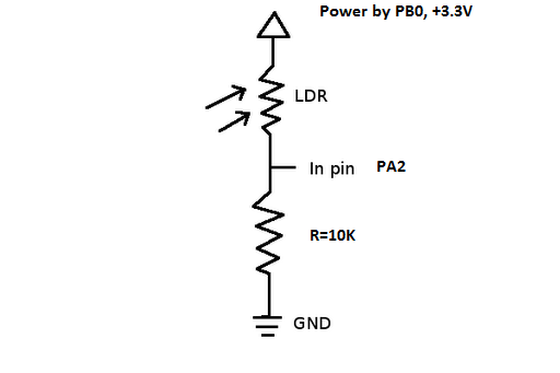 Using a LDR (light dependent resistor) and DHT11 temp/humidity ...