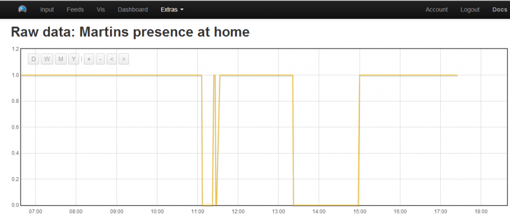 Presence detection using phone's WiFi and Node-RED