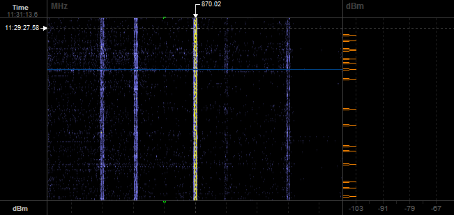 Spectrum analysis with RFM12B