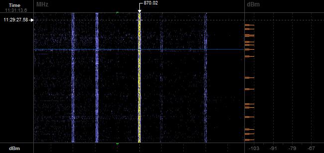 Spectrum analysis with RFM12B